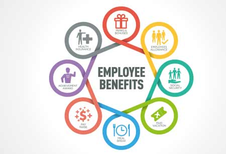 4 Essential Employee Benefits Trends in 2020