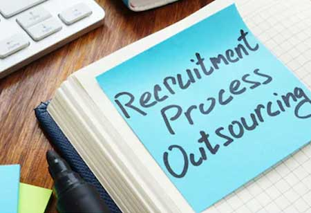 The Must-Have Features in the Organization's Recruiting Software