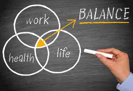Health and Wellness: The Key to Maximizing Employee Productivity