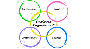workforce in Employee engagement