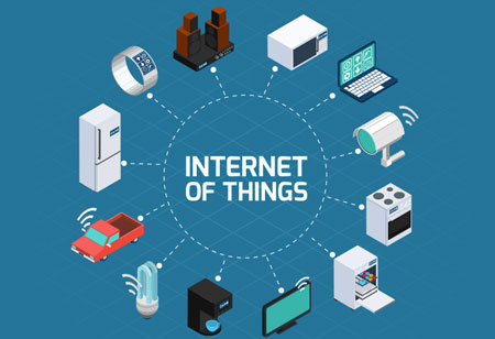 IoT for Smart Office Applications
