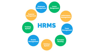 Project management in HRMS