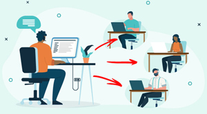 Benefits of Using Employee Monitoring Software for Both Remote Work and the Office