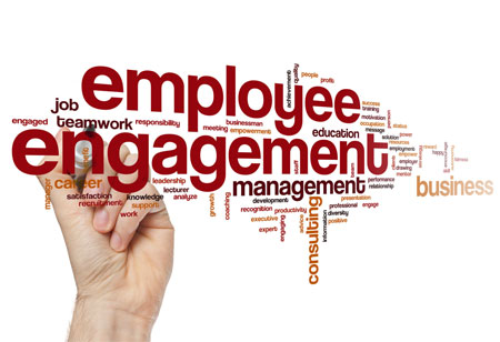 Employee Engagement with Minimal Investment yet Achieving Higher Productivity