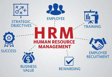 Know How AI and VR Usage Could Change HR Management, Here