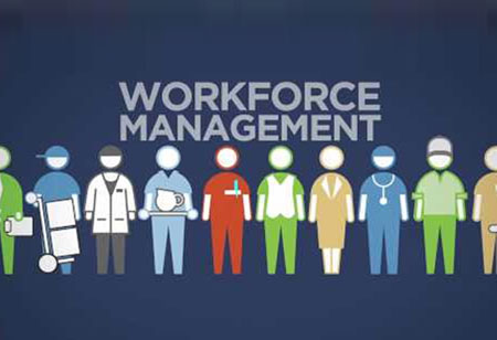 Workforce Management and Optimization Benefits Contact Centers