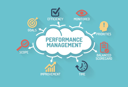 The Know-how of Continuous Performance Management
